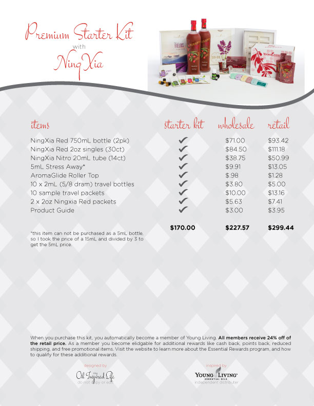 membersip kit with NingXia antioxidant energy drink